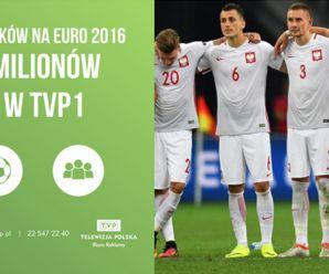 Mecz  Polska – Portugalia w TVP1najchętniej oglądanym programem telewizyjnym w 2016 roku!
