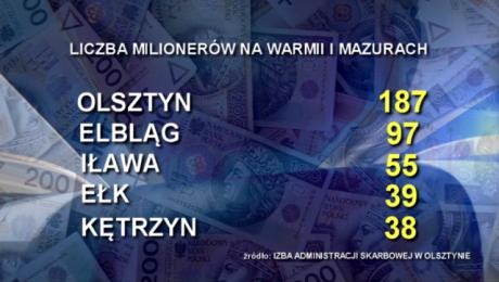 W regionie przybywa milionerów. W większości są to przedsiębiorcy