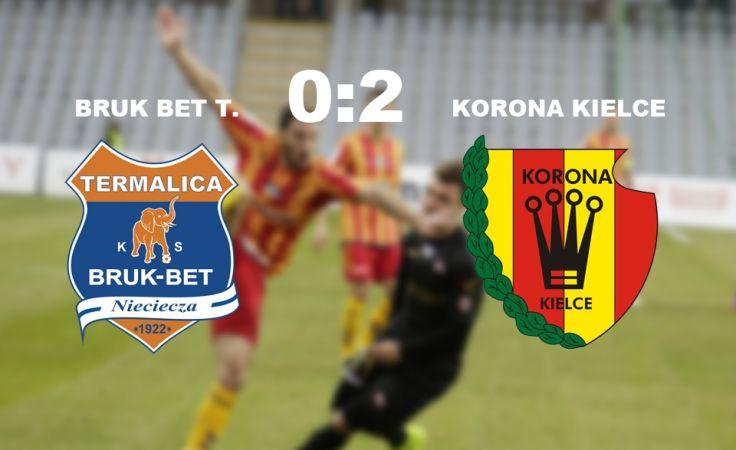 Korona wygrała z Termalicą 2:0. Grafika: Radio Kielce.