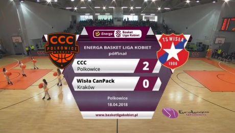 CCC Polkowice - Wisła CanPack Kraków, 18.04.2018 (I poł.)