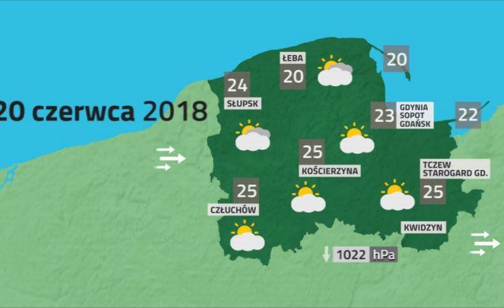 Pogoda 19.06.2018