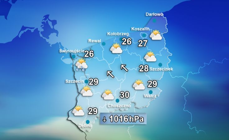 Temperatury