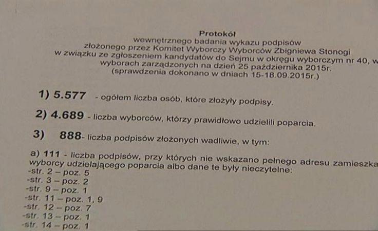 Doniesienia do prokuratury na Stonogę