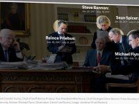 Trump traci zaufanych doradców. Z pięciu pozostał tylko Pence