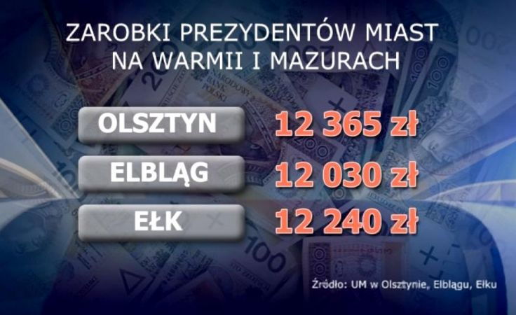 Znane są już zarobki, niektórych z samorządowych włodarzy z Warmii i Mazur.