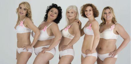 Profilaktyka raka piersi i szyjki macicy
