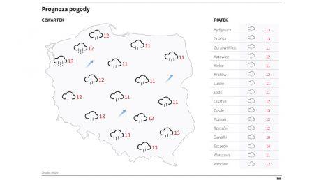 W województwie łódzkim istnieje ryzyko wystąpienia porywów wiatru do 130 km/h (fot. PAPMaciej Zieliński )