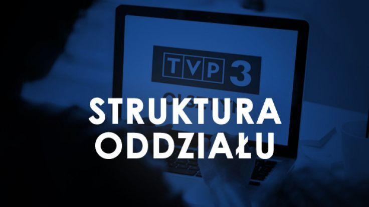 Struktura TVP3 Olsztyn