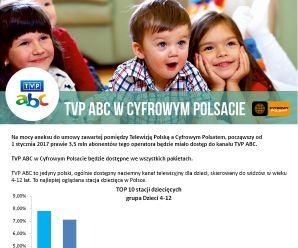 TVP ABC w Cyfrowym Polsacie