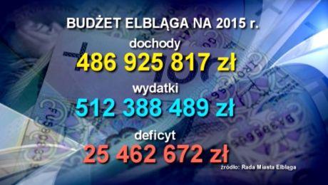 Budżet Elbląga na 2015 rok przyjęty.