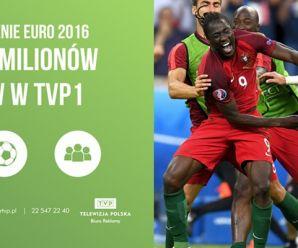 Finał UEFA EURO 2016- ponad 5 milionów widzów w TVP1