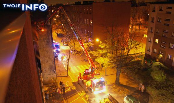 Prawdopodobną Przyczyną Pożaru Było Zaprószenie Ognia Tvpinfo