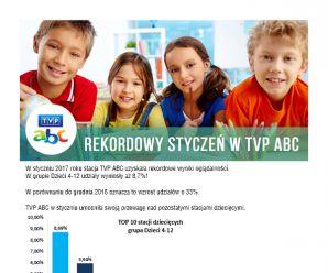 Rekordowy styczeń w TVP ABC