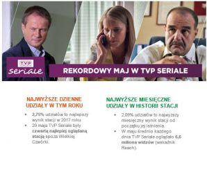 Rekordowy maj w TVP Seriale