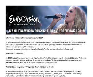 6,7 miliona widzów eliminacji do Eurowizji 2017