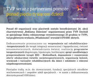 TVP wraz z partnerami pomoże ponad pięciu tysiącom dzieci