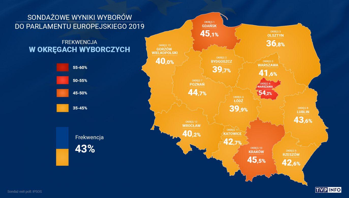 Frekwencja w wyborach do PE według okręgów wyborczych (fot. IPSOS)