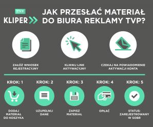 KLIPER – nasz nowy serwis do przesyłania spotów